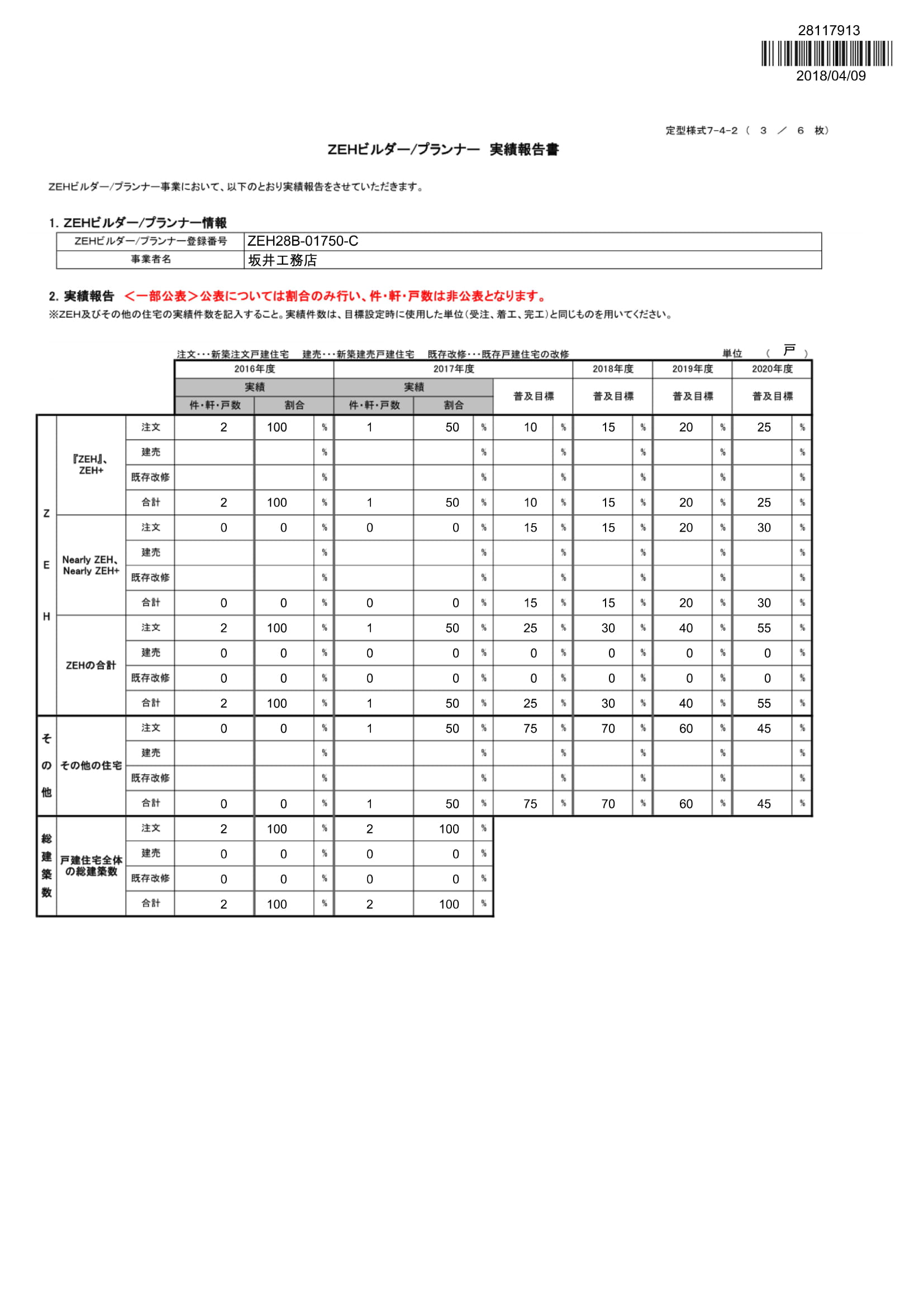 ZHHビルダー/プランナー 実績報告書
